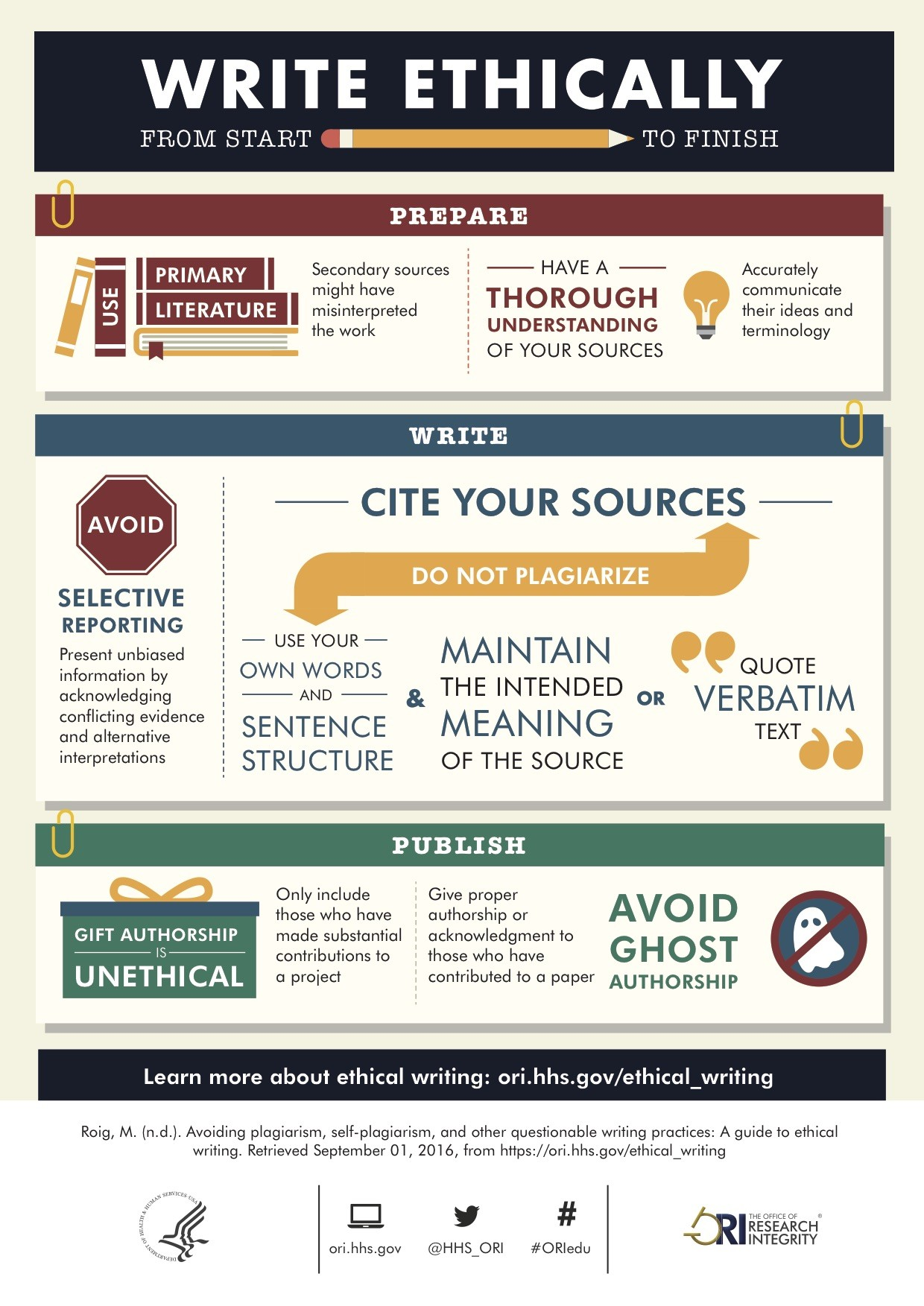 Write Ethically Infographic